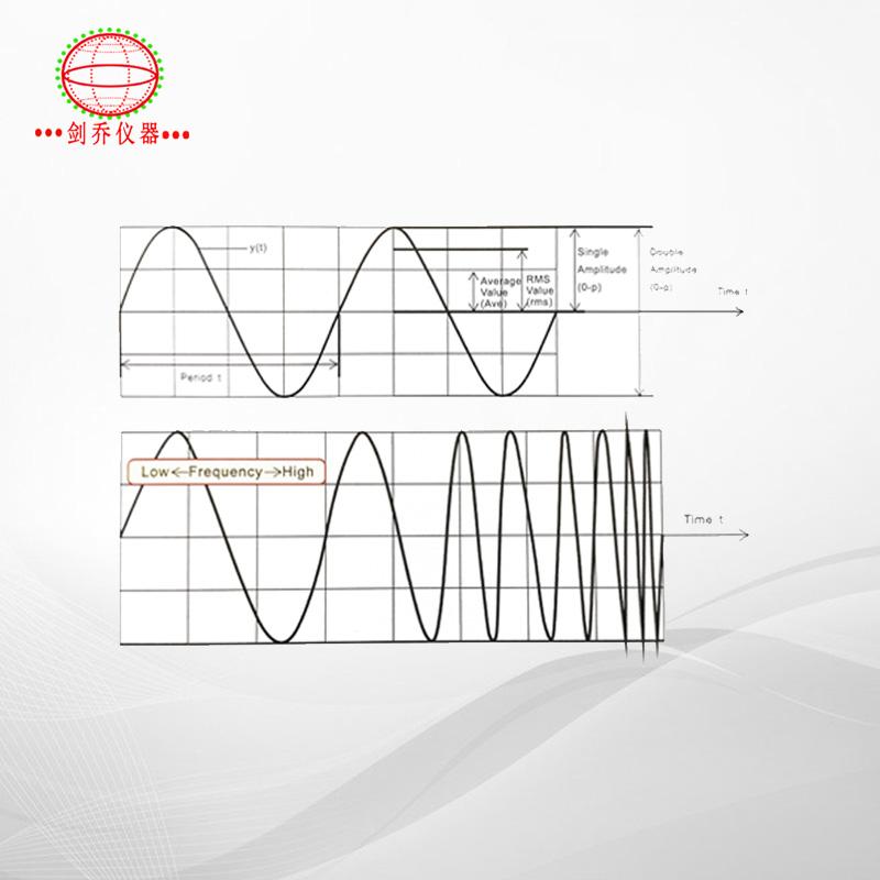 电动振动试验系统基本知识